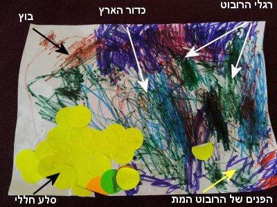 הציור של יאיר לחג הפסח. מה שנראה כמו קשקוש הוא למעשה השיירים של הפצצה שהתפוצצה והרגה את הרובוט, שזרק בוץ על כדור הארץ. רק זה חסר לנו, עוד גאון במשפחה.